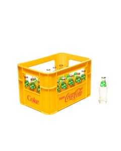 Durstquelle Konferenz,Coca Cola,Sprite 24x0,2